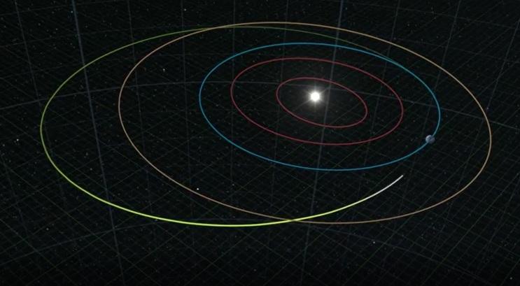 NASAの動画で見る木星と探査機ジュノーの全て 第8話【The Story – EARTH FLYBY】