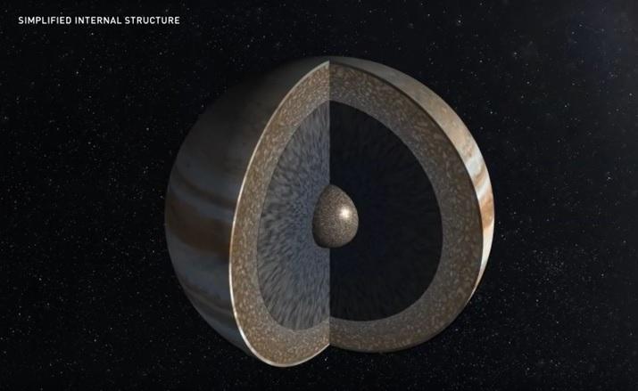 NASAの動画で見る木星と探査機ジュノーの全て 第3話【The Story – Mission】